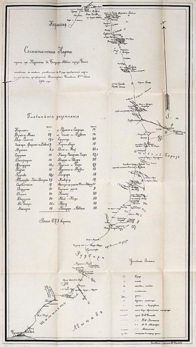 Два издания оВостоке. 1901-1909.