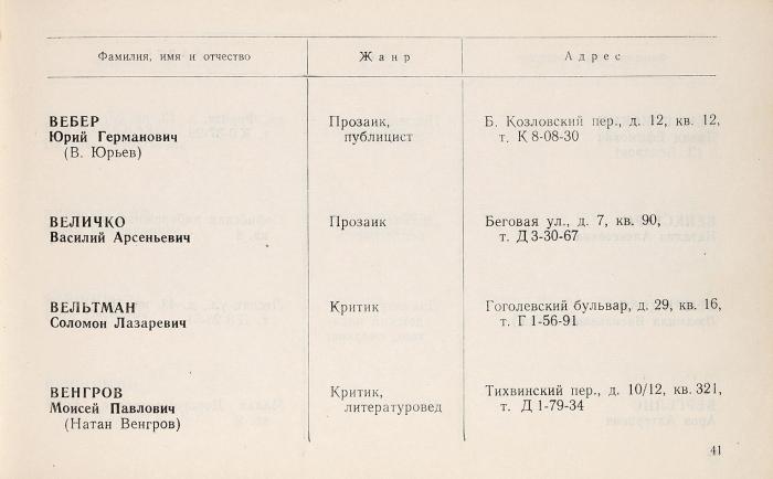 [Библиофил Лидин жил напротив Литфонда] Список писателей гор. Москвы на1951-1952гг. М., 1951.