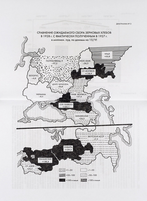 Как ломали НЭП: документы истенограммы пленумов ЦКВКП(б) 1928-1929годов. В5т. Т. 1-5. М., 2000.