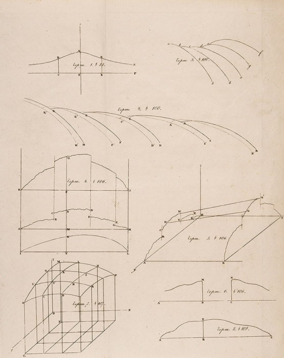 Зернов, Н.Е. Рассуждения обинтеграции уравнений счастными дифференциалами. М.: Университетская тип., 1837.